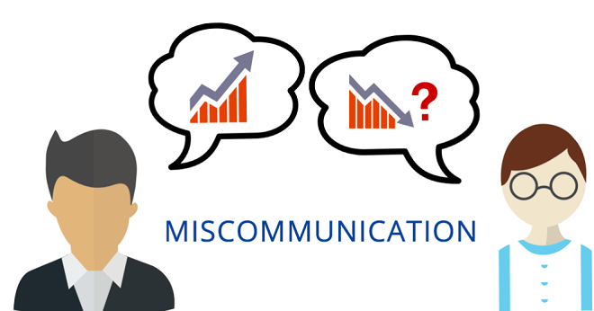 Miscommunication can result in lost sales